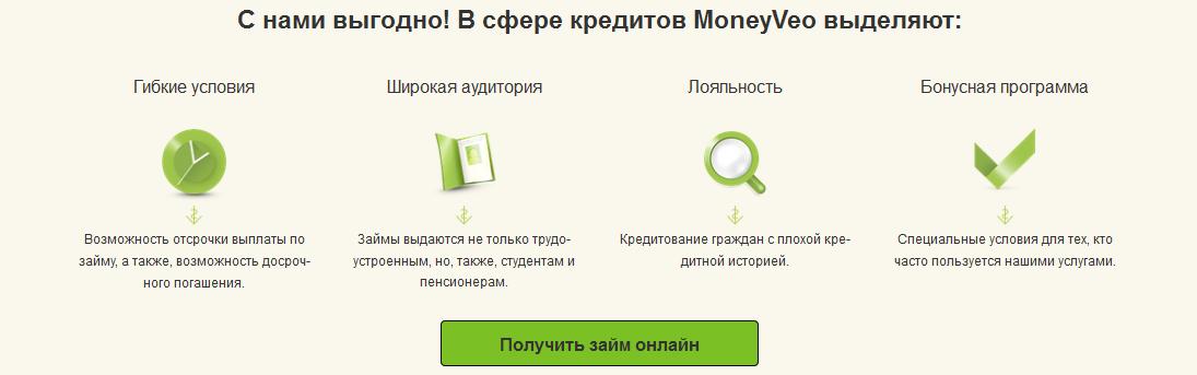 Быстрый кредит с 18 лет Манивео - оформить онлайн